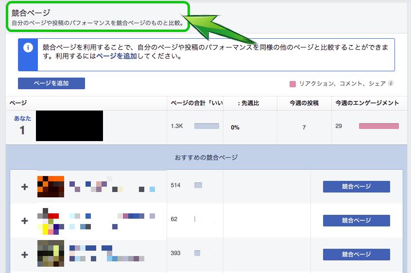 Facebookインサイト